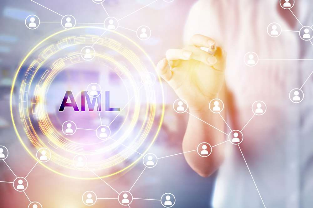AML,Inspire training academy